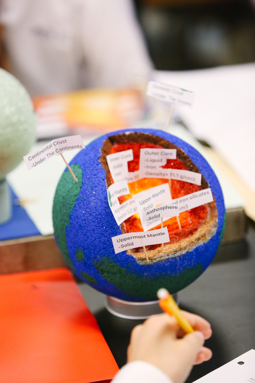 Earth Models In 6th Grade